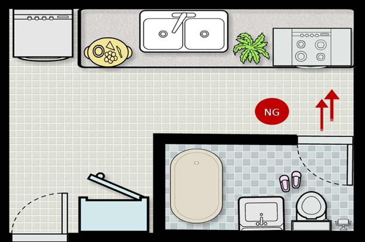 điều kiêng kỵ khi đặt phòng bếp